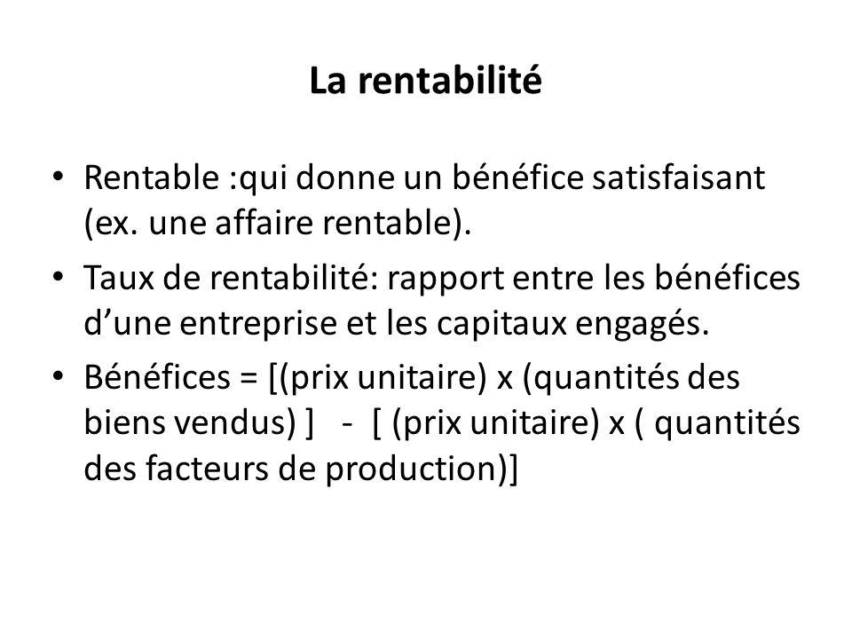 La rentabilité Rentable :qui donne un bénéfice satisfaisant (ex.