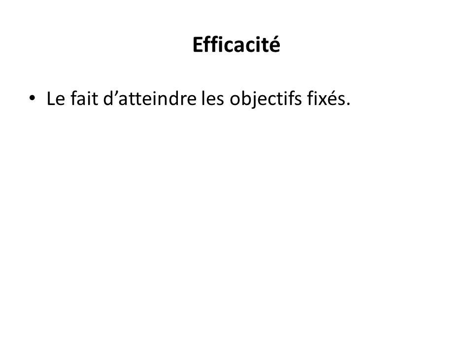 Efficacité Le fait datteindre les objectifs fixés.