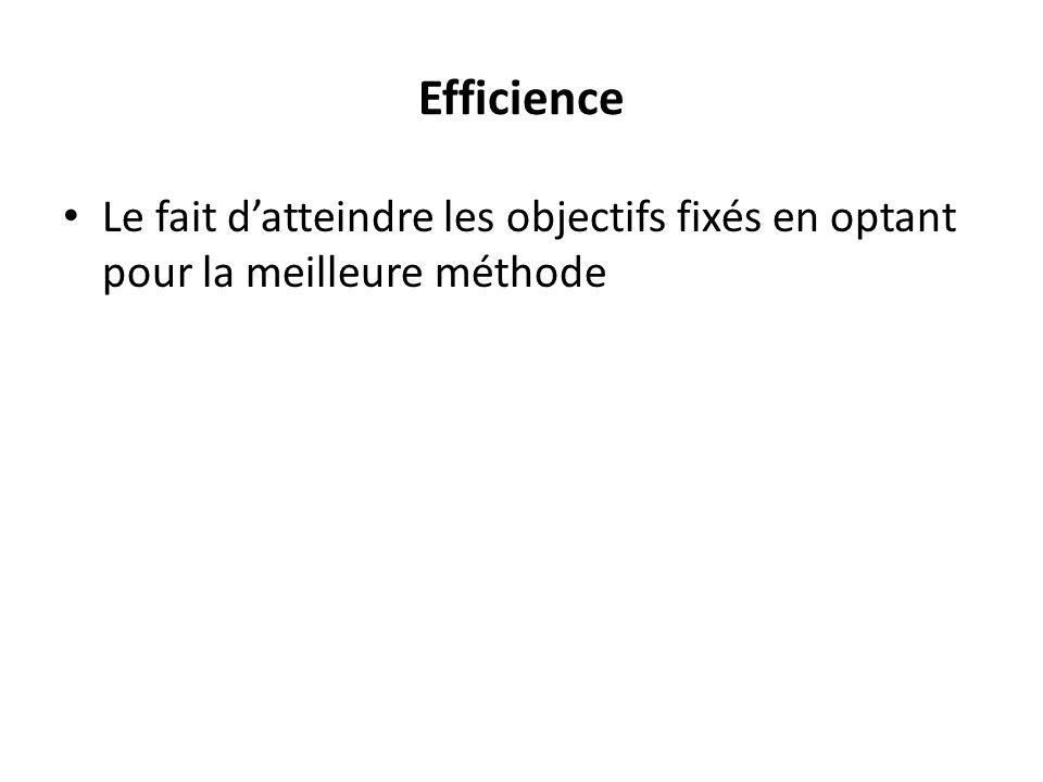Efficience Le fait datteindre les objectifs fixés en optant pour la meilleure méthode