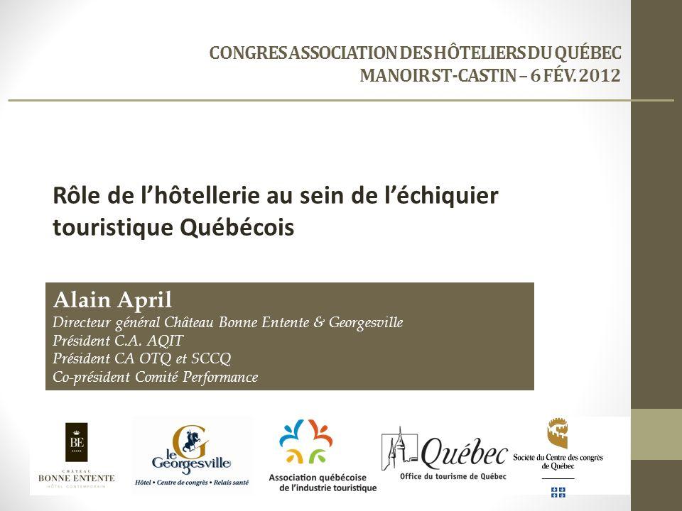 CONGRES ASSOCIATION DES HÔTELIERS DU QUÉBEC MANOIR ST-CASTIN – 6 FÉV. 2012 Rôle de lhôtellerie au sein de léchiquier touristique Québécois Alain April