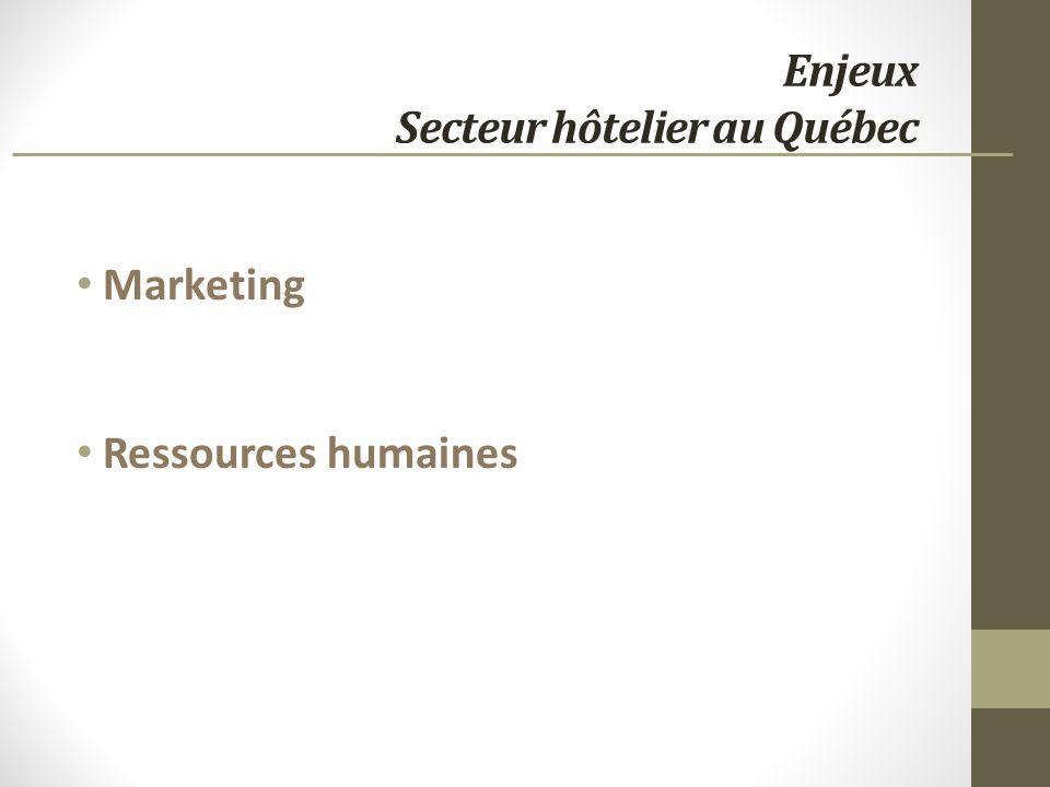 Enjeux Secteur hôtelier au Québec Marketing Ressources humaines