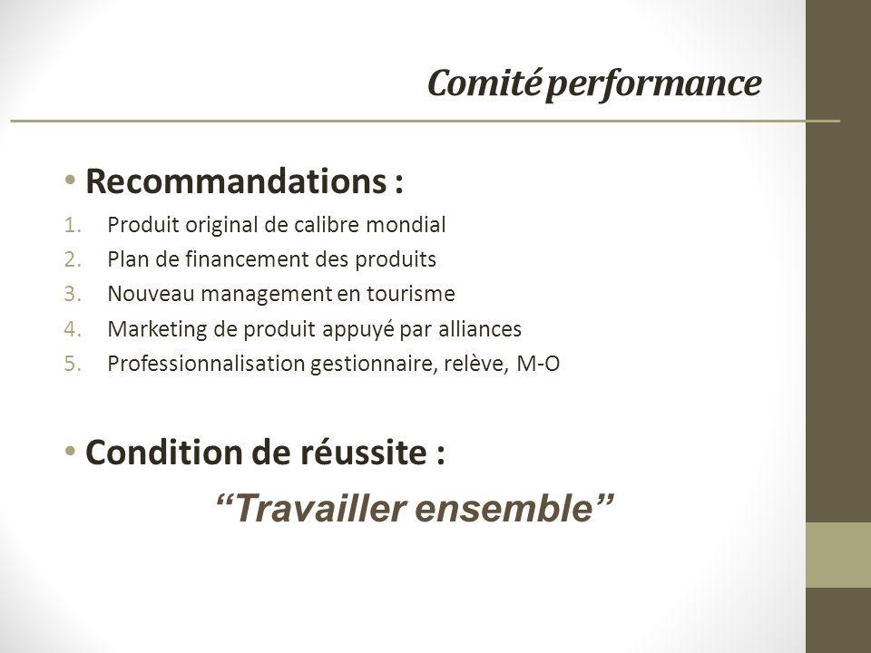 Comité performance Recommandations : 1.Produit original de calibre mondial 2.Plan de financement des produits 3.Nouveau management en tourisme 4.Marke