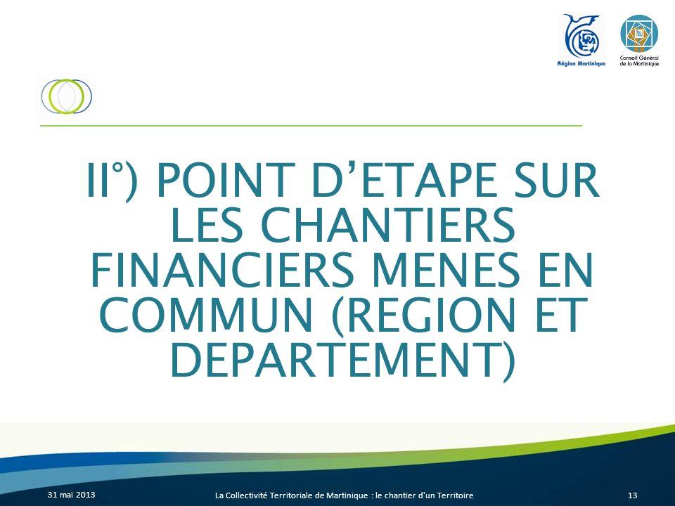 31 mai 2013 La Collectivité Territoriale de Martinique : le chantier d'un Territoire13 II°) POINT DETAPE SUR LES CHANTIERS FINANCIERS MENES EN COMMUN