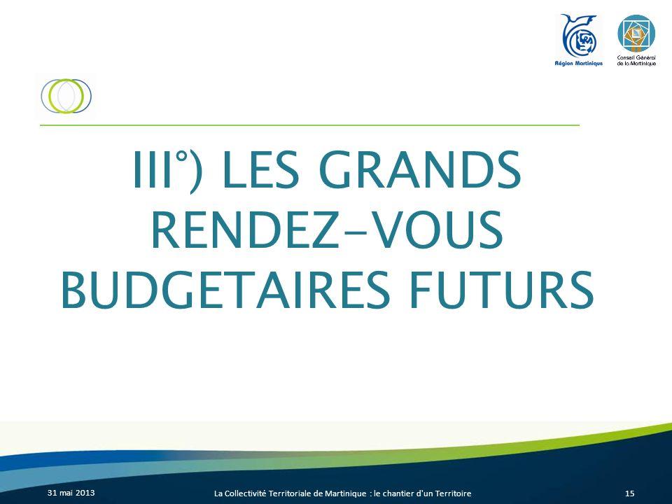 III°) LES GRANDS RENDEZ-VOUS BUDGETAIRES FUTURS 31 mai 2013 La Collectivité Territoriale de Martinique : le chantier d'un Territoire15