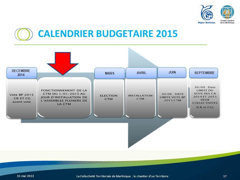 CALENDRIER BUDGETAIRE 2015 31 mai 2013 La Collectivité Territoriale de Martinique : le chantier d'un Territoire17 DECEMBRE 2014 MARS AVRIL JUIN SEPTEM
