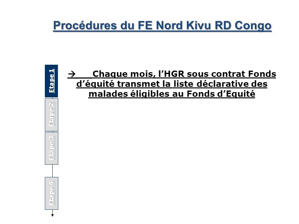 Procédures du FE Nord Kivu RD Congo Etape 1 Etape 2 Etape 3 Etape 4 Chaque mois, lHGR sous contrat Fonds déquité transmet la liste déclarative des malades éligibles au Fonds dEquité