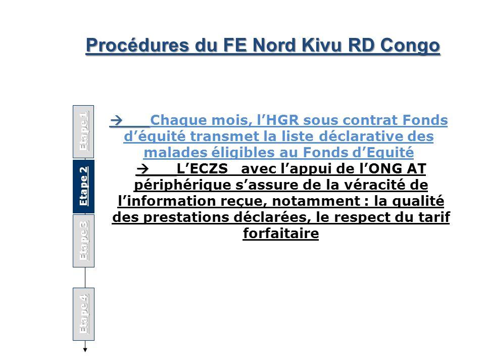 Procédures du FE Nord Kivu RD Congo Etape 1 Etape 2 Etape 3 Etape 4 Chaque mois, lHGR sous contrat Fonds déquité transmet la liste déclarative des malades éligibles au Fonds dEquité LECZS avec lappui de lONG AT périphérique sassure de la véracité de linformation reçue, notamment : la qualité des prestations déclarées, le respect du tarif forfaitaire