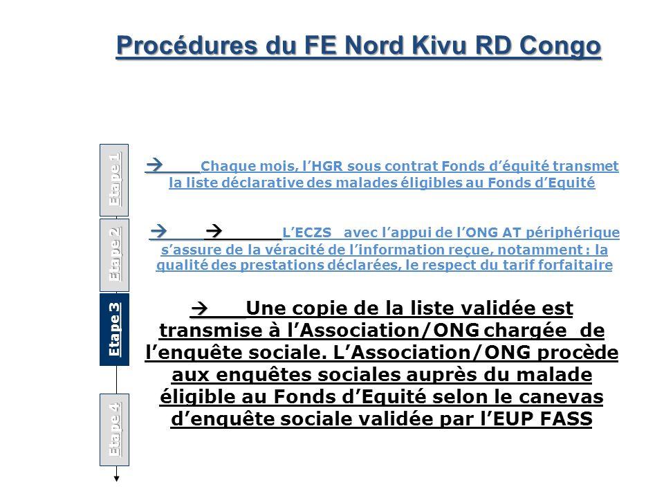 Procédures du FE Nord Kivu RD Congo Etape 1 Etape 2 Etape 3 Etape 4 Chaque mois, lHGR sous contrat Fonds déquité transmet la liste déclarative des malades éligibles au Fonds dEquité LECZS avec lappui de lONG AT périphérique sassure de la véracité de linformation reçue, notamment : la qualité des prestations déclarées, le respect du tarif forfaitaire Une copie de la liste validée est transmise à lAssociation/ONG chargée de lenquête sociale.