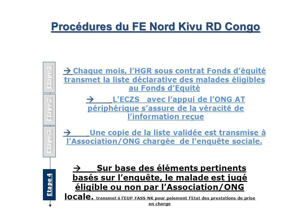 Procédures du FE Nord Kivu RD Congo Etape 1 Etape 2 Etape 3 Etape 4 Chaque mois, lHGR sous contrat Fonds déquité transmet la liste déclarative des malades éligibles au Fonds dEquité LECZS avec lappui de lONG AT périphérique sassure de la véracité de linformation reçue Une copie de la liste validée est transmise à lAssociation/ONG chargée de lenquête sociale.
