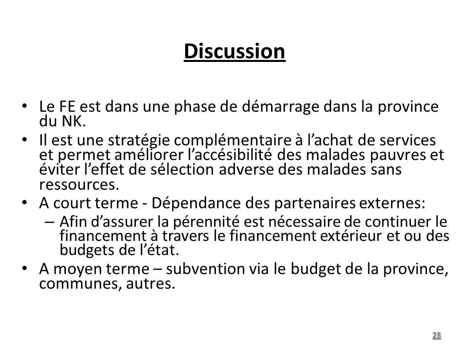 Discussion Le FE est dans une phase de démarrage dans la province du NK.