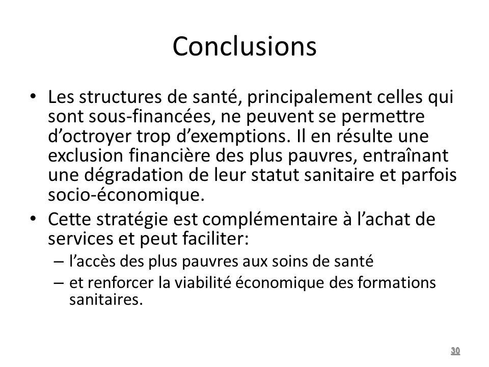 Conclusions Les structures de santé, principalement celles qui sont sous-financées, ne peuvent se permettre doctroyer trop dexemptions.