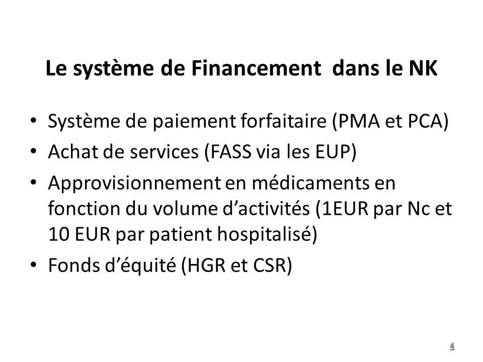 Le système de Financement dans le NK Système de paiement forfaitaire (PMA et PCA) Achat de services (FASS via les EUP) Approvisionnement en médicaments en fonction du volume dactivités (1EUR par Nc et 10 EUR par patient hospitalisé) Fonds déquité (HGR et CSR) 4