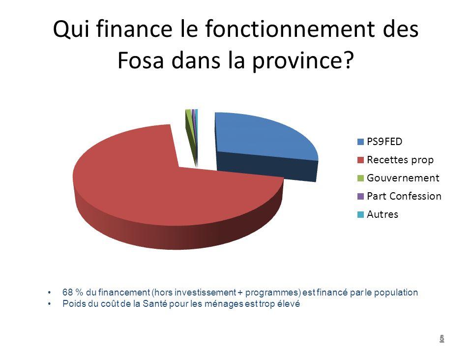 Qui finance le fonctionnement des Fosa dans la province.