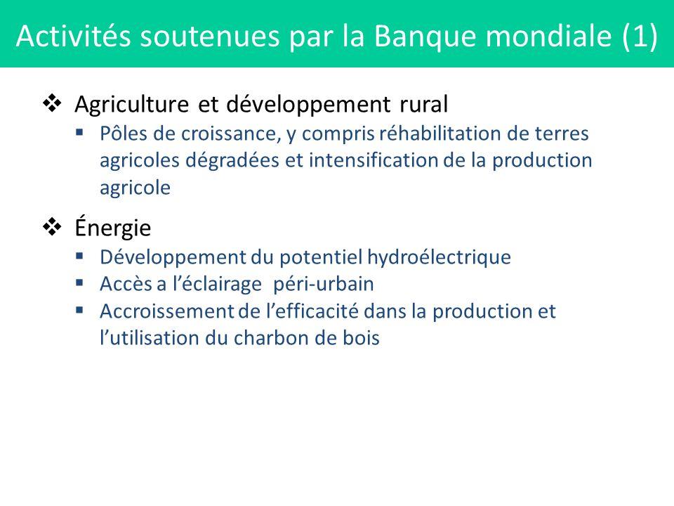 Agriculture et développement rural Pôles de croissance, y compris réhabilitation de terres agricoles dégradées et intensification de la production agr