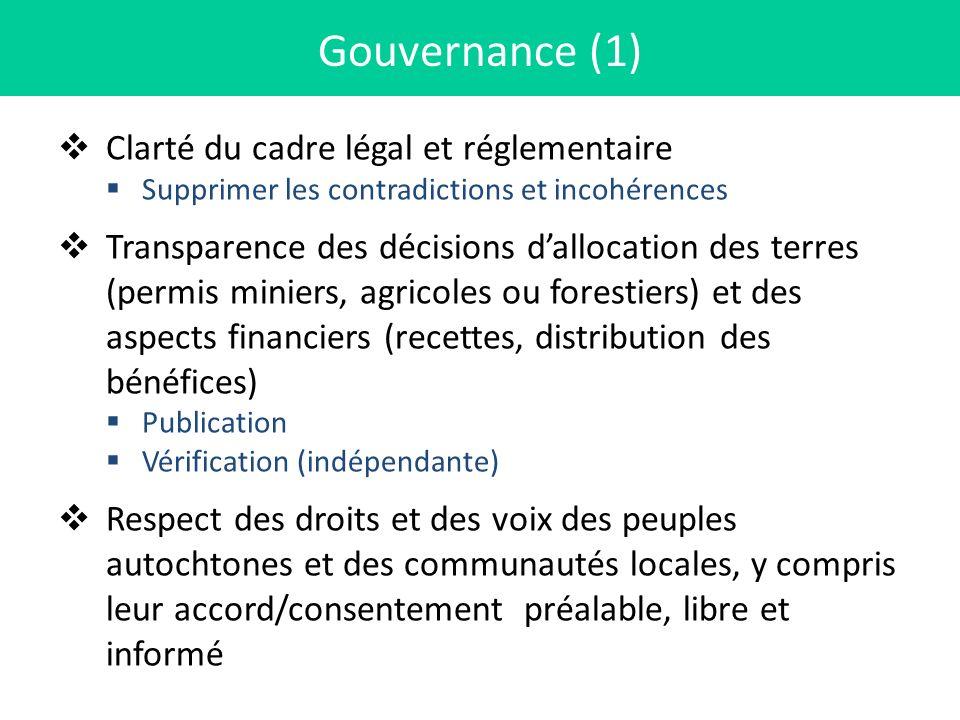 Clarté du cadre légal et réglementaire Supprimer les contradictions et incohérences Transparence des décisions dallocation des terres (permis miniers,