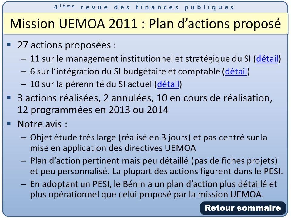 4 ième revue des finances publiques Mission UEMOA 2011 : Plan dactions proposé 27 actions proposées : – 11 sur le management institutionnel et stratégique du SI (détail)détail – 6 sur lintégration du SI budgétaire et comptable (détail)détail – 10 sur la pérennité du SI actuel (détail)détail 3 actions réalisées, 2 annulées, 10 en cours de réalisation, 12 programmées en 2013 ou 2014 Notre avis : – Objet étude très large (réalisé en 3 jours) et pas centré sur la mise en application des directives UEMOA – Plan daction pertinent mais peu détaillé (pas de fiches projets) et peu personnalisé.