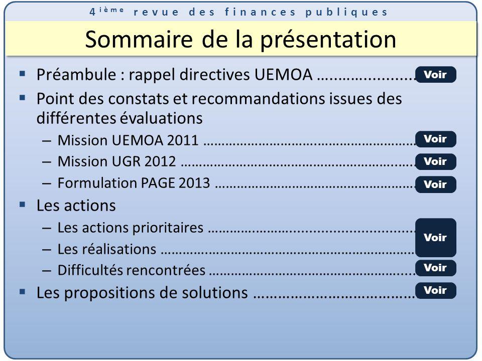 4 ième revue des finances publiques Plan daction proposé par la mission 2011 Axe INTEGRATION DU SI BUDGETAIRE ET COMPTABLE 1.Définir règles dinteropérabilité entre les SI [en cours projet EAI] 2.Définir les référentiels [à prévoir en 2014] 3.Créer comité de gestion des interfaces [à prévoir dans le cadre du projet EAI en cours] 4.Normaliser le SI selon une architecture SOA [à prévoir dans la refonte du SI] 5.Mettre en place un data warehouse [En cours] 6.Dématérialisation (GED) [En cours] Retour