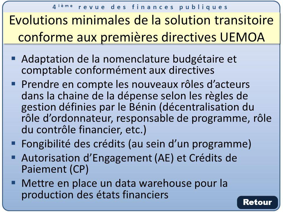4 ième revue des finances publiques Evolutions minimales de la solution transitoire conforme aux premières directives UEMOA Adaptation de la nomenclature budgétaire et comptable conformément aux directives Prendre en compte les nouveaux rôles dacteurs dans la chaine de la dépense selon les règles de gestion définies par le Bénin (décentralisation du rôle dordonnateur, responsable de programme, rôle du contrôle financier, etc.) Fongibilité des crédits (au sein dun programme) Autorisation dEngagement (AE) et Crédits de Paiement (CP) Mettre en place un data warehouse pour la production des états financiers Retour