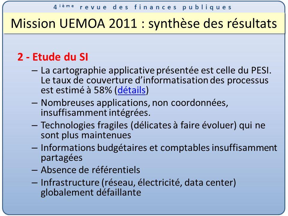 4 ième revue des finances publiques Mission UEMOA 2011 : synthèse des résultats 2 - Etude du SI – La cartographie applicative présentée est celle du PESI.