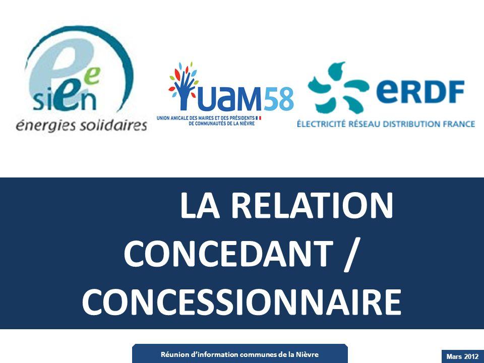 LA RELATION CONCEDANT / CONCESSIONNAIRE Mars 2012 Réunion dinformation communes de la Nièvre