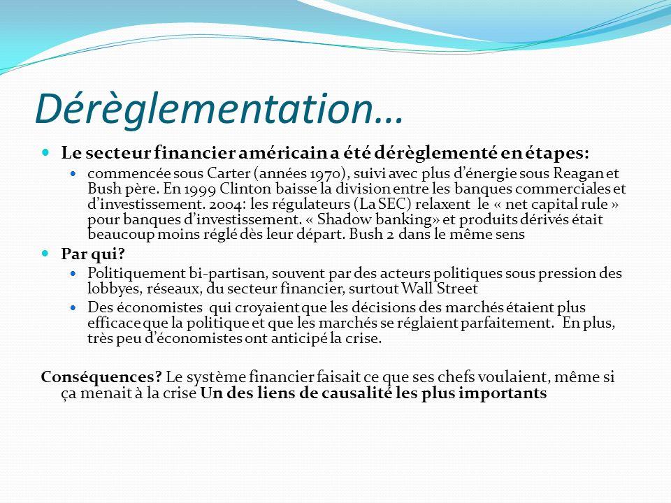 Dérèglementation… Le secteur financier américain a été dérèglementé en étapes: commencée sous Carter (années 1970), suivi avec plus dénergie sous Reagan et Bush père.