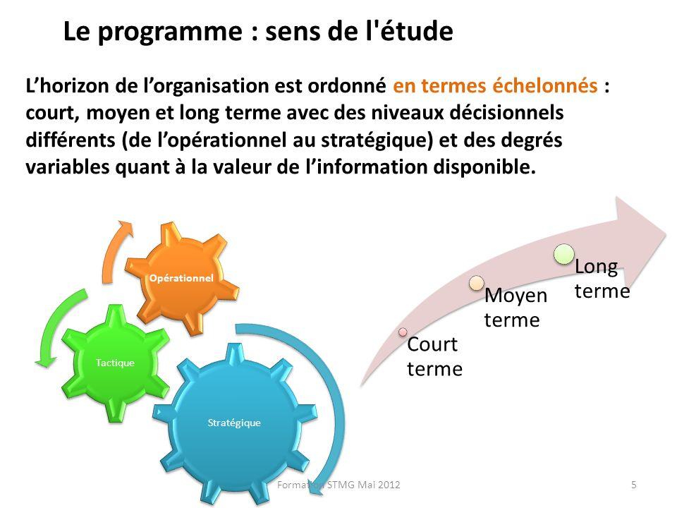 Le programme : sens de l étude Le découpage du temps en périodes au sein dune organisation est lié à différentes contraintes : institutionnelles (durée du travail, publication des résultats…), sectorielles (fluctuations saisonnières, longueur du cycle de production, ouverture des marchés…), technologiques.