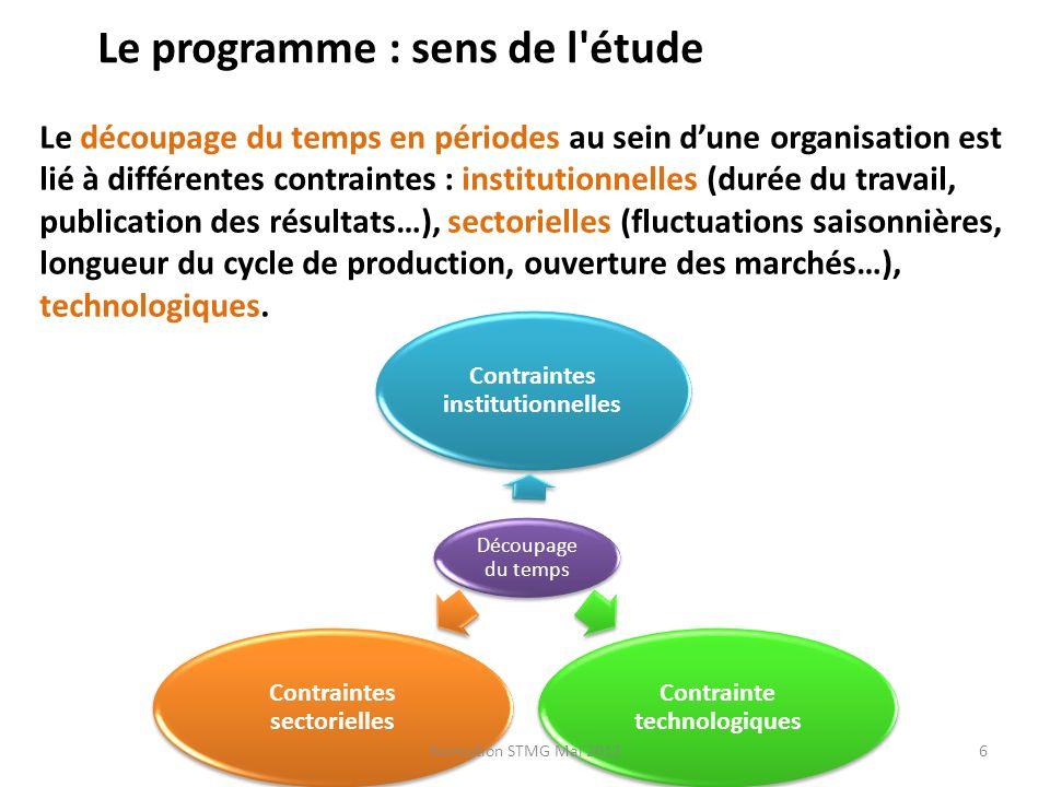 L organisation des activités Planning, ordonnancement (diagramme de Gantt) Ordre de priorité Modalités d organisation 17Formation STMG Mai 2012