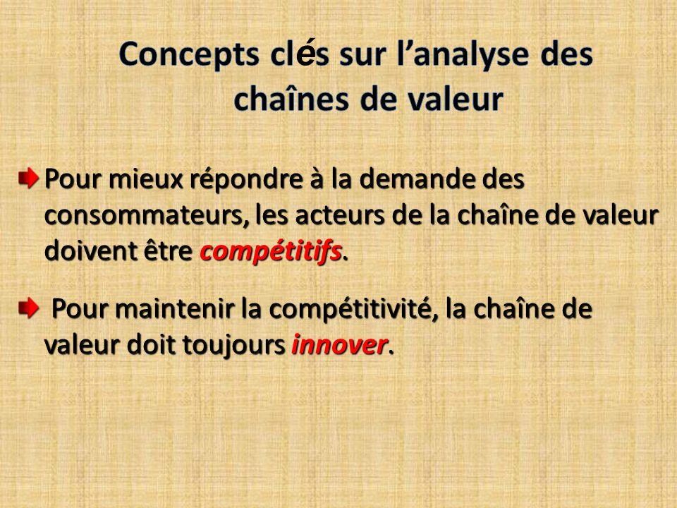 Pour mieux répondre à la demande des consommateurs, les acteurs de la chaîne de valeur doivent être compétitifs. Pour maintenir la compétitivité, la c