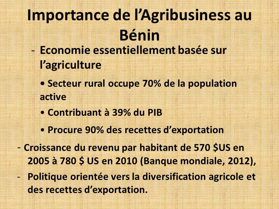 Importance de lAgribusiness au Bénin -Economie essentiellement basée sur lagriculture Secteur rural occupe 70% de la population active Contribuant à 3