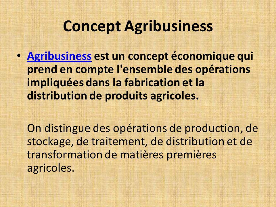 Concept Agribusiness Agribusiness est un concept économique qui prend en compte l'ensemble des opérations impliquées dans la fabrication et la distrib