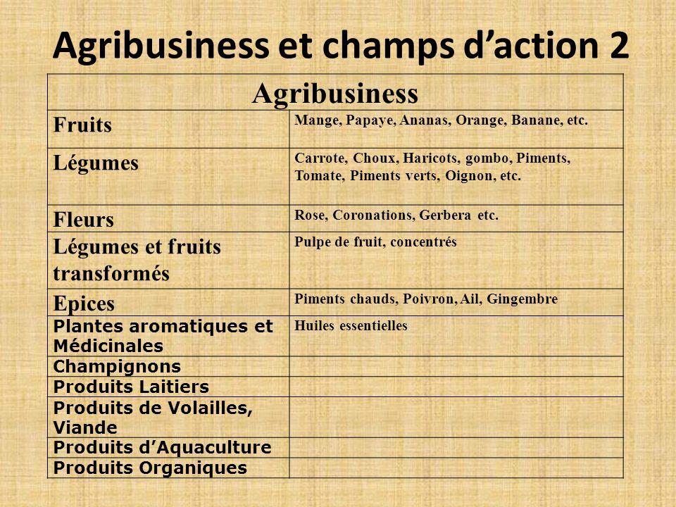 Agribusiness Fruits Mange, Papaye, Ananas, Orange, Banane, etc. Légumes Carrote, Choux, Haricots, gombo, Piments, Tomate, Piments verts, Oignon, etc.