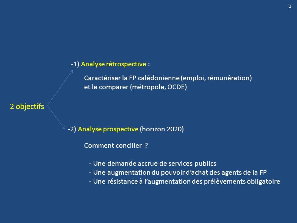 3 2 objectifs -1) Analyse rétrospective : Caractériser la FP calédonienne (emploi, rémunération) et la comparer (métropole, OCDE) -2) Analyse prospect