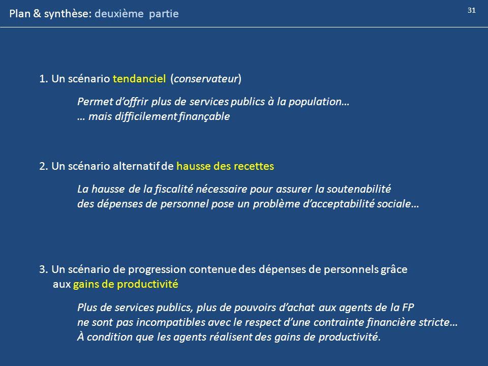 31 Plan & synthèse: deuxième partie 1. Un scénario tendanciel (conservateur) Permet doffrir plus de services publics à la population… … mais difficile