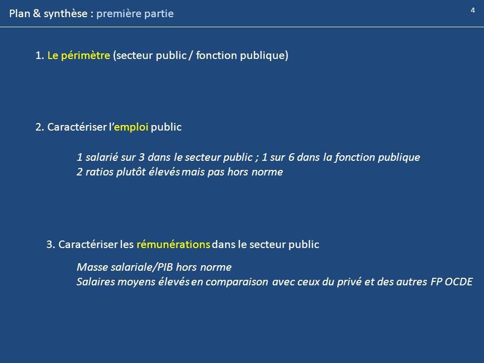 4 Plan & synthèse : première partie 1. Le périmètre (secteur public / fonction publique) 2. Caractériser lemploi public 1 salarié sur 3 dans le secteu