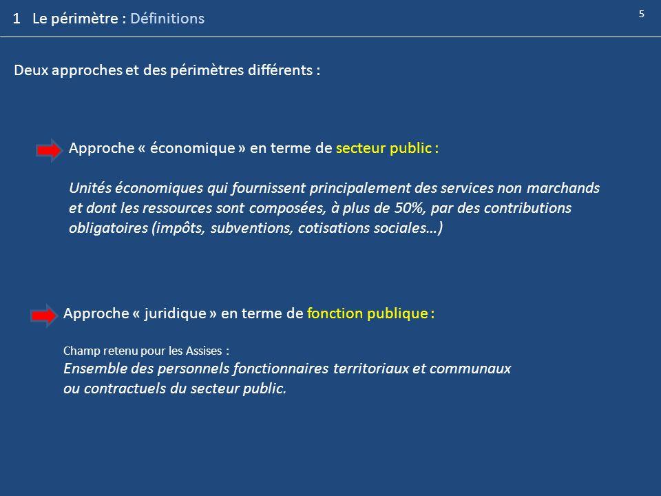 1 Le périmètre : Définitions Deux approches et des périmètres différents : Approche « économique » en terme de secteur public : Unités économiques qui