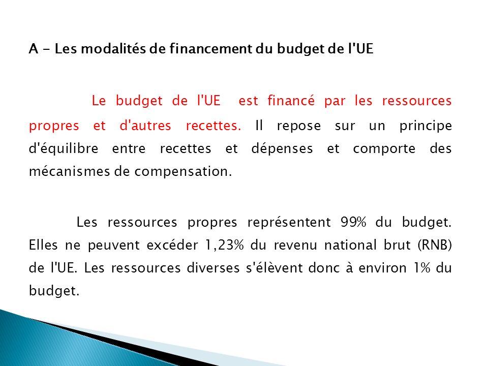 A - Les modalités de financement du budget de l'UE Le budget de l'UE est financé par les ressources propres et d'autres recettes. Il repose sur un pri