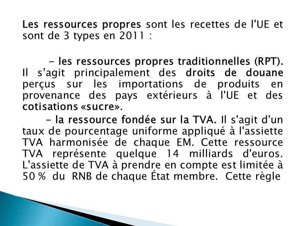 Les ressources propres sont les recettes de l'UE et sont de 3 types en 2011 : - les ressources propres traditionnelles (RPT). Il sagit principalement