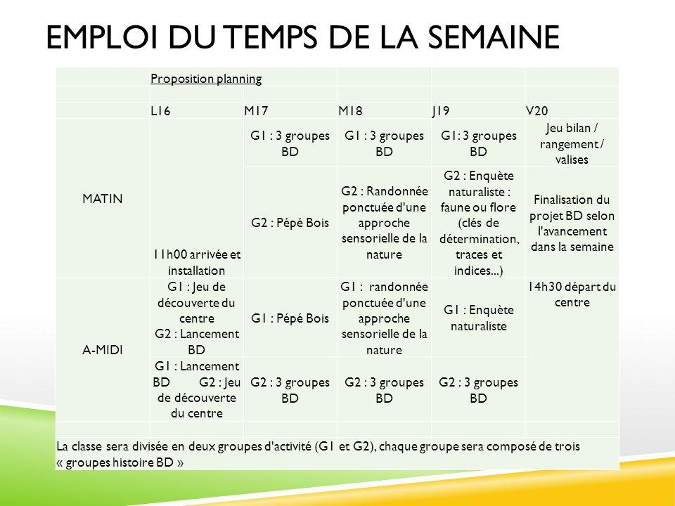 EMPLOI DU TEMPS DE LA SEMAINE Proposition planning L16M17M18J19V20 MATIN 11h00 arrivée et installation G1 : 3 groupes BD Jeu bilan / rangement / valis