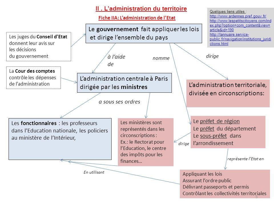 Fiche IIA: Ladministration de lEtat Ladministration centrale à Paris dirigée par les ministres Le gouvernement fait appliquer les lois et dirige lense