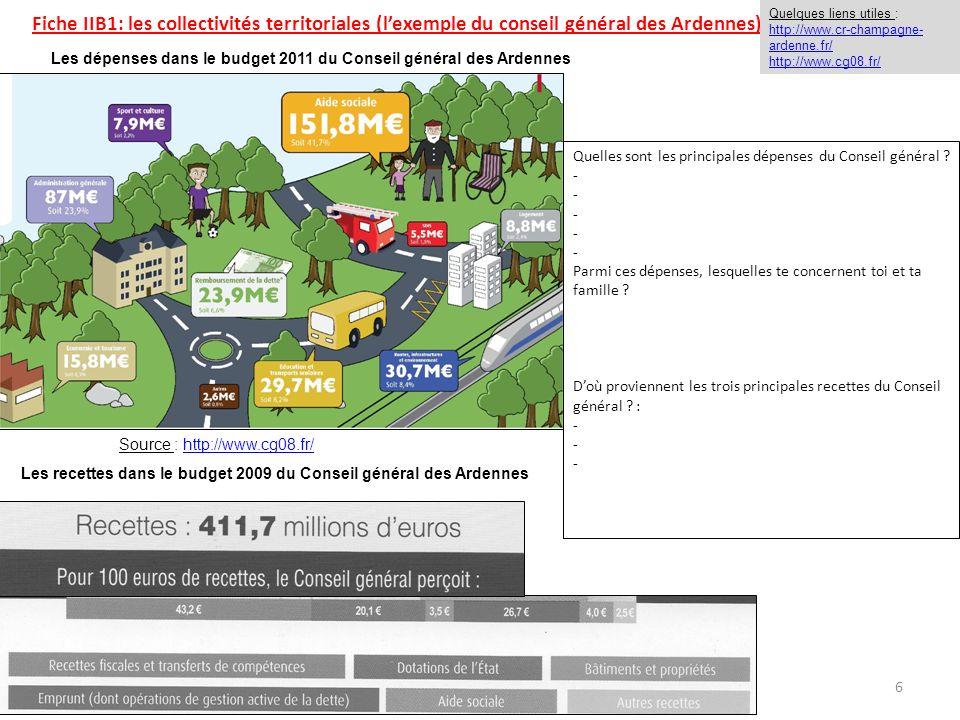 Fiche IIB1: les collectivités territoriales (lexemple du conseil général des Ardennes) Quelques liens utiles : http://www.cr-champagne- ardenne.fr/ ht