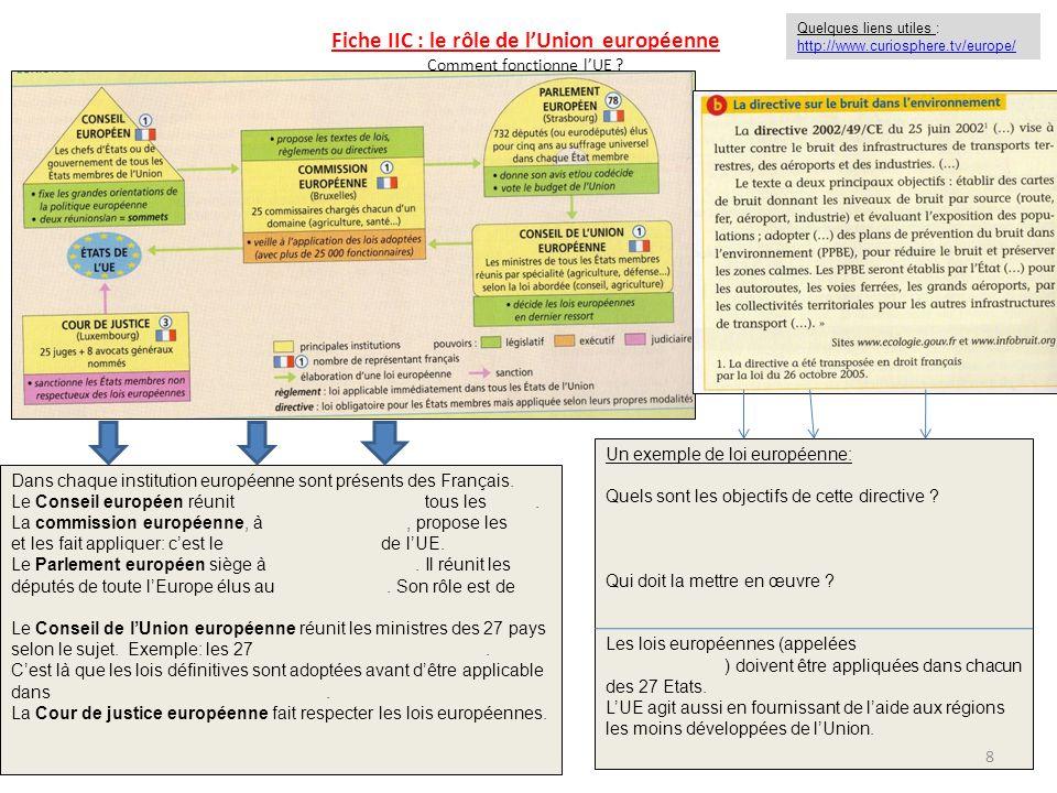 Fiche IIC : le rôle de lUnion européenne Comment fonctionne lUE ? Dans chaque institution européenne sont présents des Français. Le Conseil européen r