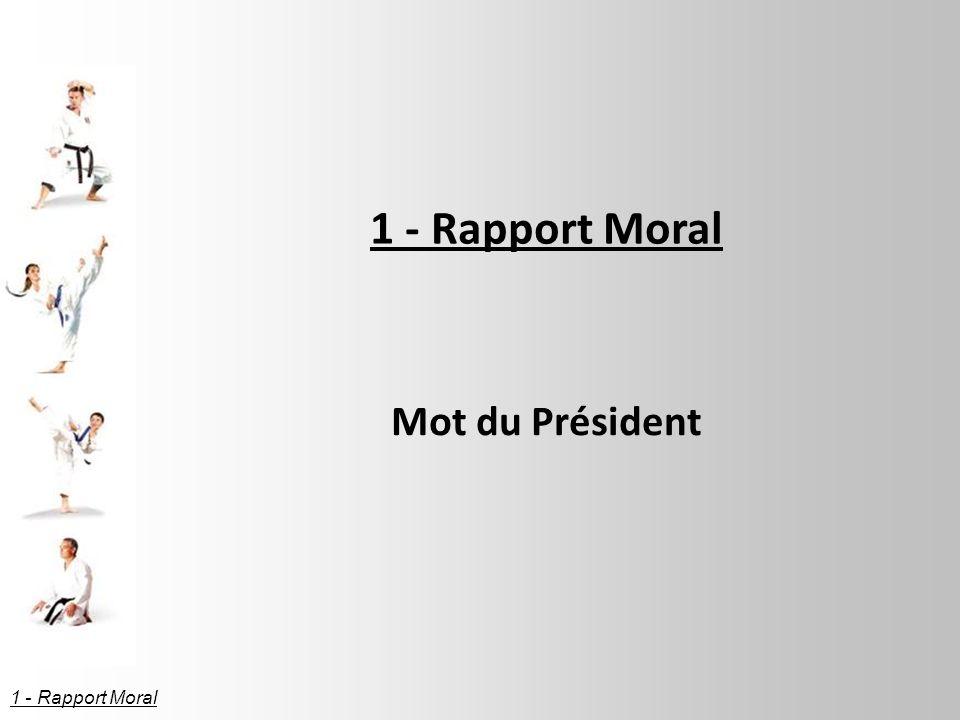 1 - Rapport Moral Mot du Président 1 - Rapport Moral