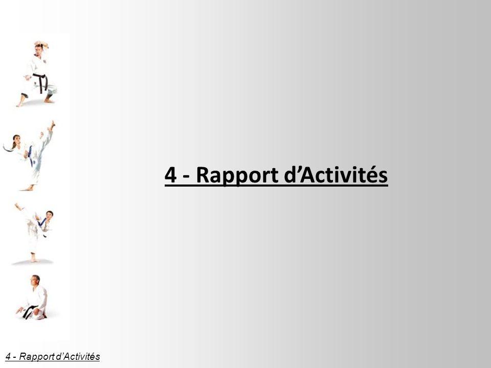4 - Rapport dActivités