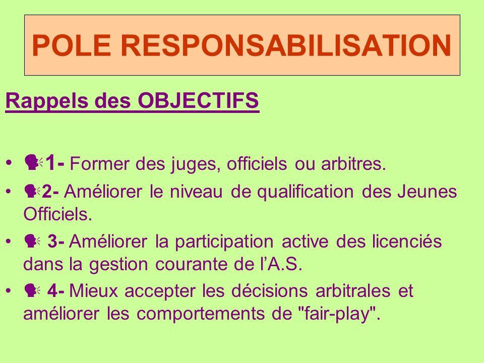 Rappels des OBJECTIFS 1- Former des juges, officiels ou arbitres.