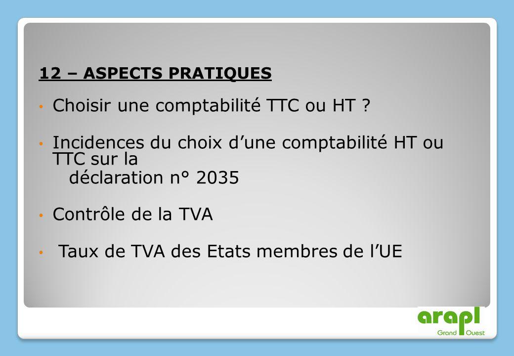12 – ASPECTS PRATIQUES Choisir une comptabilité TTC ou HT ? Incidences du choix dune comptabilité HT ou TTC sur la déclaration n° 2035 Contrôle de la