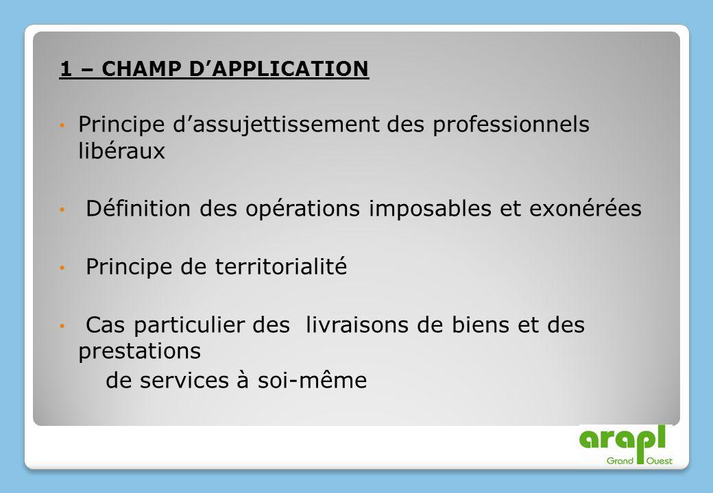 1 – CHAMP DAPPLICATION Principe dassujettissement des professionnels libéraux Définition des opérations imposables et exonérées Principe de territoria