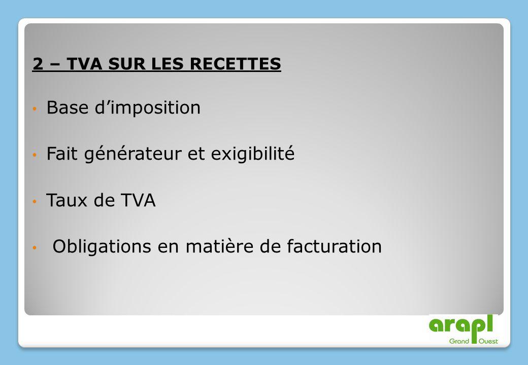 2 – TVA SUR LES RECETTES Base dimposition Fait générateur et exigibilité Taux de TVA Obligations en matière de facturation