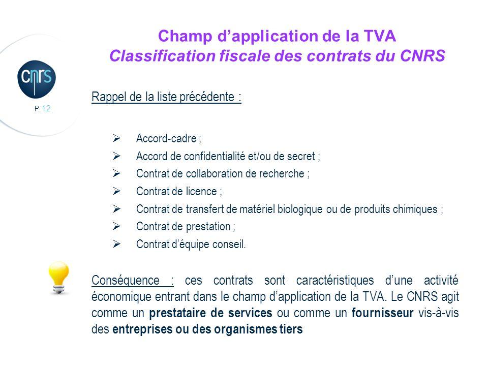 P. 12 Champ dapplication de la TVA Classification fiscale des contrats du CNRS Rappel de la liste précédente : Accord-cadre ; Accord de confidentialit