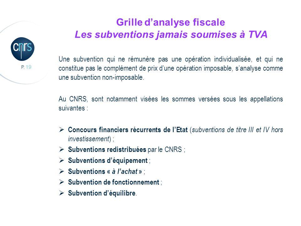 P. 19 Grille danalyse fiscale Les subventions jamais soumises à TVA Une subvention qui ne rémunère pas une opération individualisée, et qui ne constit