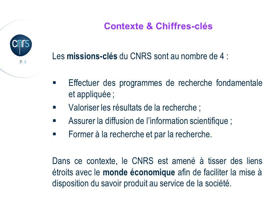 P. 4 Contexte & Chiffres-clés Les missions-clés du CNRS sont au nombre de 4 : Effectuer des programmes de recherche fondamentale et appliquée ; Valori